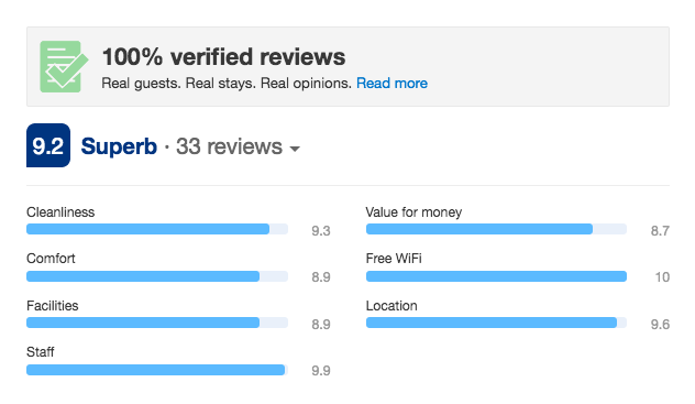 Booking.com reviews yok casa barcelona
